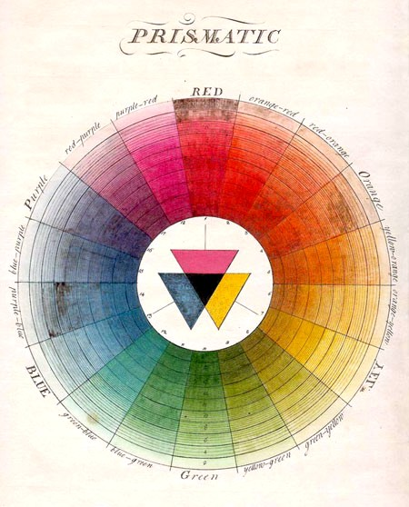 Goethe Color Theory One Foot Walking